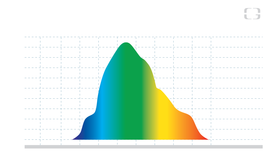 Natural Solar Spectrum 2 - Fact and Data