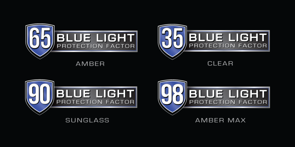 levels of blue light protection