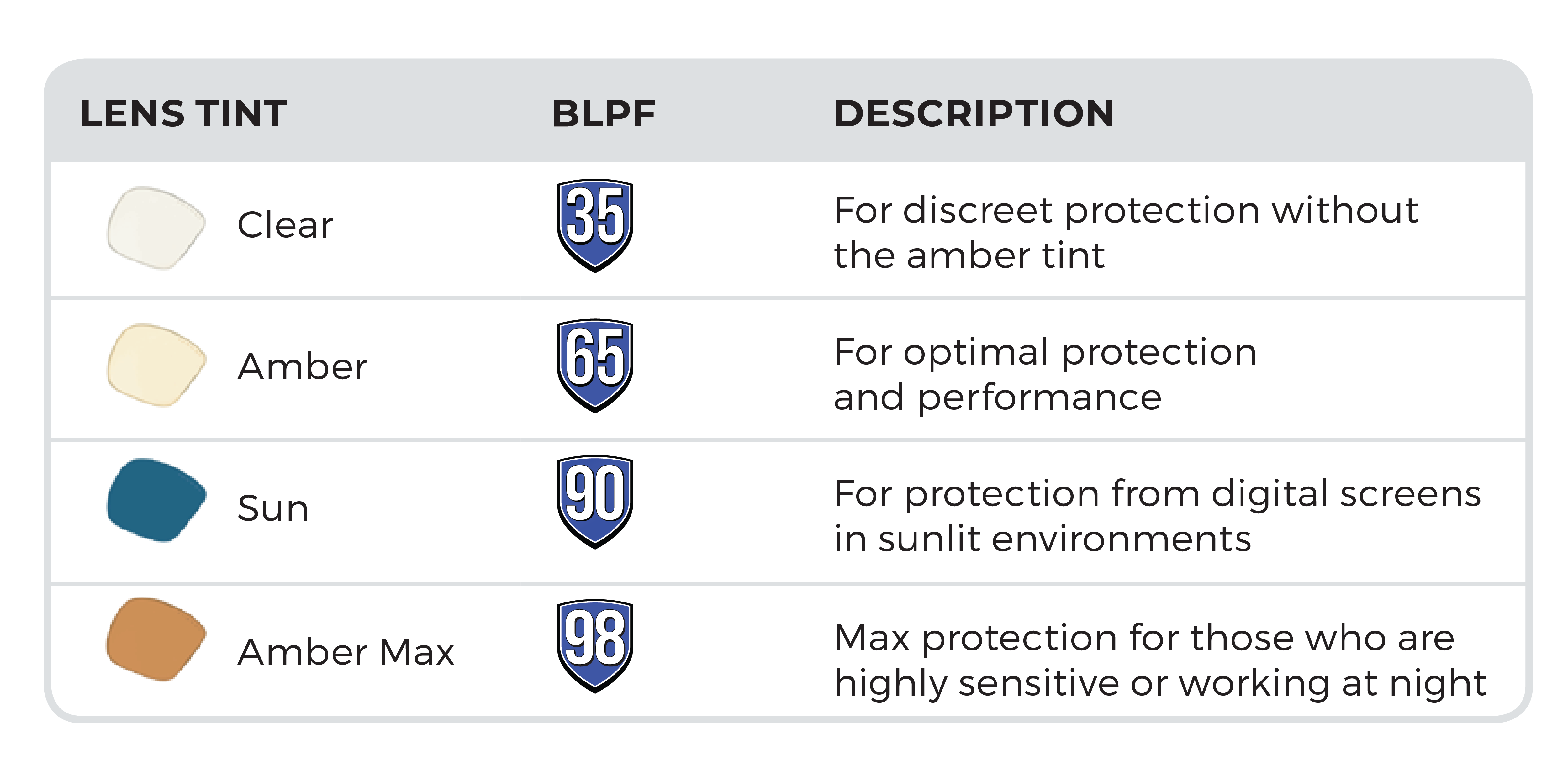 BLPF Logos 1200x600 2 - Which GUNNAR Lenses Are Right for Me?