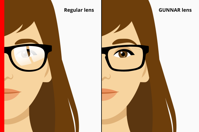 comparison of lenses with AR Coating glasses glare