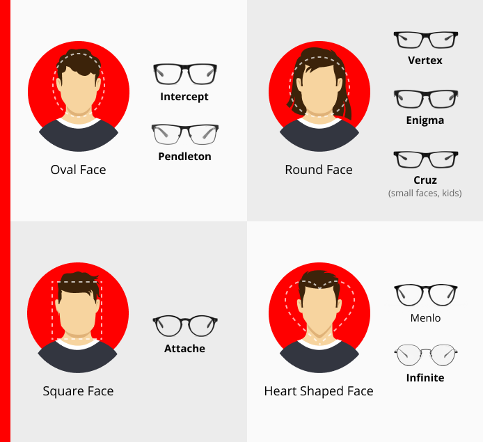 Four different men's faces with shape overlays on them, and corresponding GUNNAR glasses that would suit that face shape best.